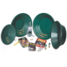 Garrett Deluxe Gold Pan Kit 1651400